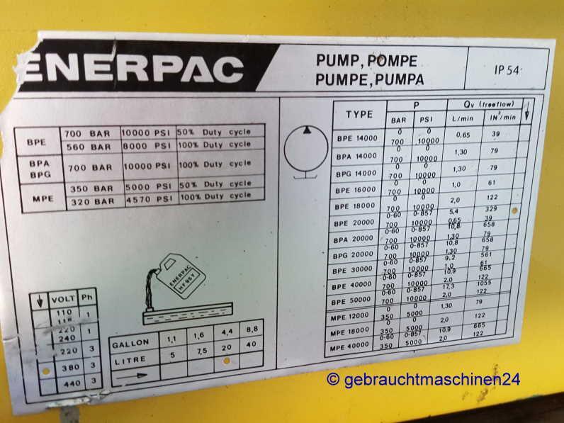 hydraulisch presse gebraucht: